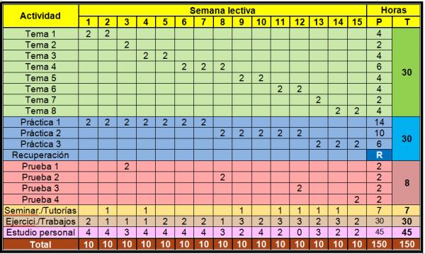 cronograma de trabajo pdf